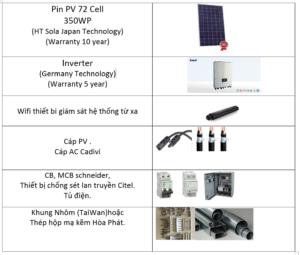 hệ thống điện mặt trời tiêu chuẩn